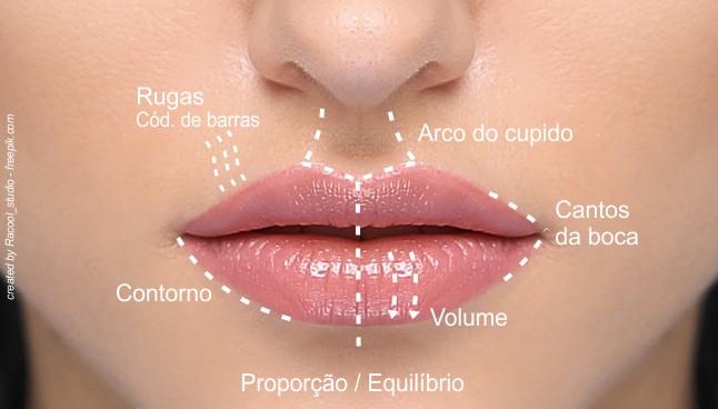 preenchimento labial com dentista